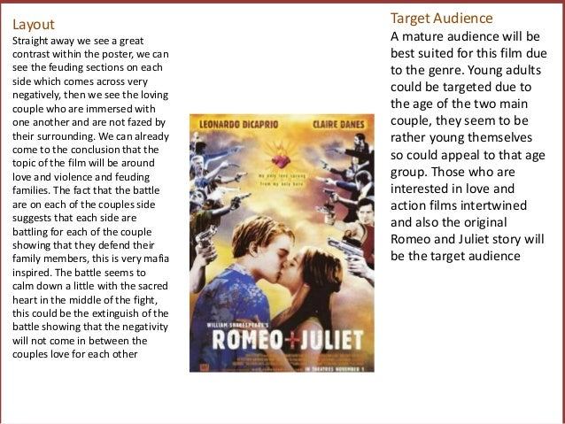romeo and juliet lesson plan introduction