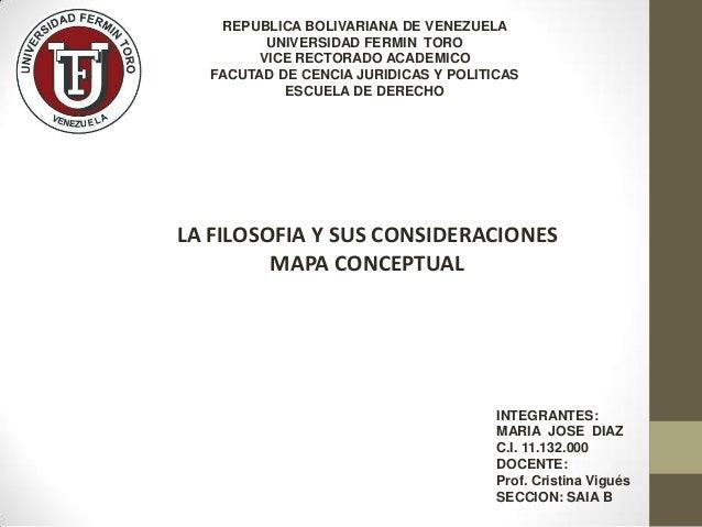 REPUBLICA BOLIVARIANA DE VENEZUELA UNIVERSIDAD FERMIN TORO VICE RECTORADO ACADEMICO FACUTAD DE CENCIA JURIDICAS Y POLITICA...