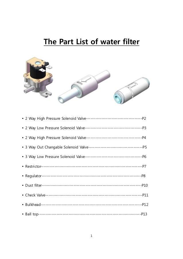 Filter part list