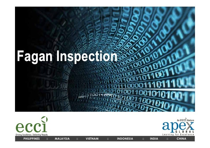 Fagan Inspection