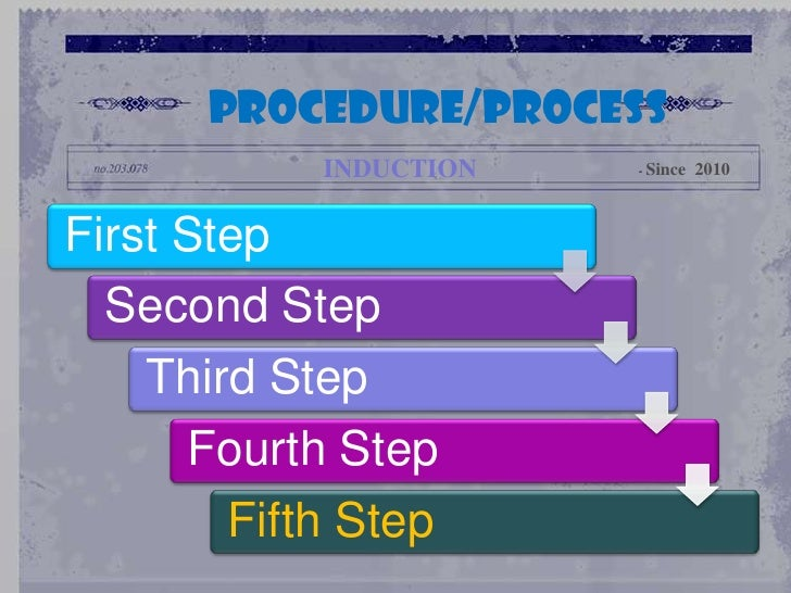 Hrm induction process