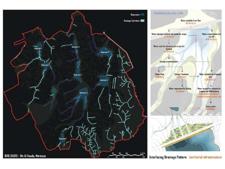 Mohan -Inde: Blueprint – Vision for future Cities