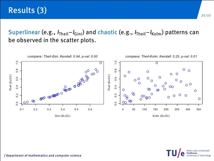computer science master thesis presentation Master thesis computer science december 2013 analytic long term forecasting with periodic gaussian processes author: nooshin haji ghassemi school of computing.
