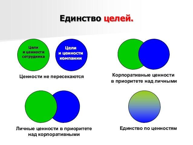 http://image.slidesharecdn.com/final-131206153838-phpapp02/95/-11-638.jpg?cb=1386344515