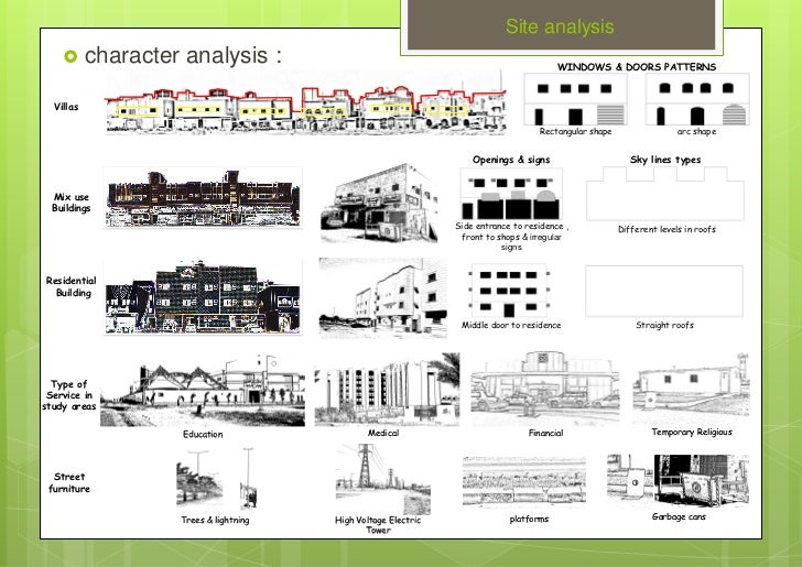 Urban Design Character Analysis : Urban design project