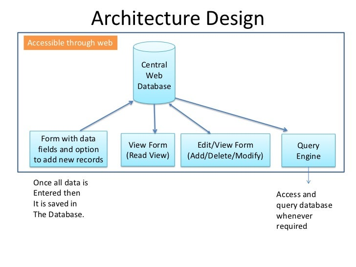 Architecture DesignAccessible through web                            Central                             Web              ...