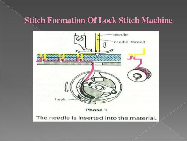 stitch sewing machine