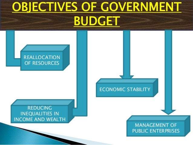 What Are the Components of an Operating Budget?