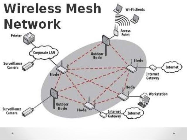 عنوان لاتین:   Congestion Control and Channel Assignmentin Multi-Radio Wireless Mesh Networks  عنوان مقاله به فارسی :  کنترل ازدحام و تخصیص کانال در چند رادیویی شبکه های مش بی سیم  [مقاله : IEEE]
