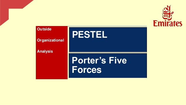 pestel and porters analysis of tourism Key words: hotel facility, swot analysis, pest analysis, environment  key  concern of hospitality and tourist marketing is the extent that these motives.