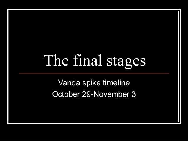 The final stages Vanda spike timeline October 29-November 3