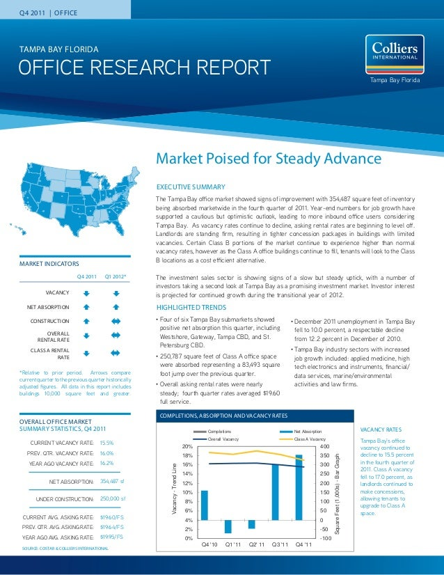 Q4 2011 | OFFICETAMPA BAY FLORIDAOFFICE RESEARCH REPORT                                                                   ...
