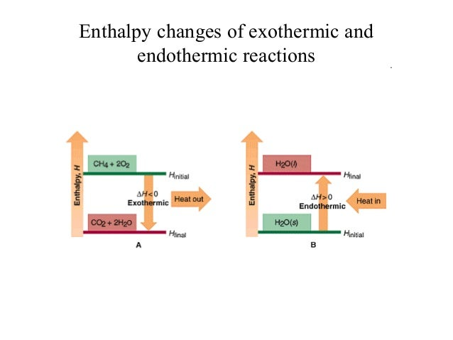 molar enthalpy of a chemical change lab Chemistry 1215 make up lab enthalpy of neutralization objective in this experiment you will determine the molar enthalpy of neutralization of an acid introduction change in enthalpy, h.
