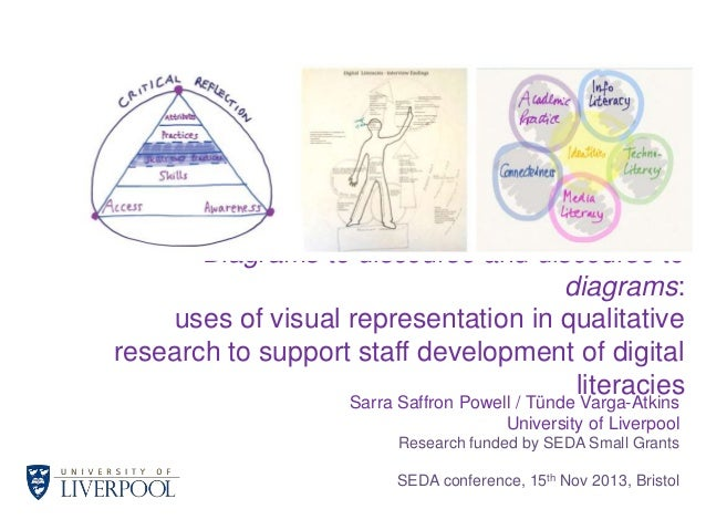 Diagrams to discourse and discourse to diagrams: uses of visual representation in qualitative research to support staff de...