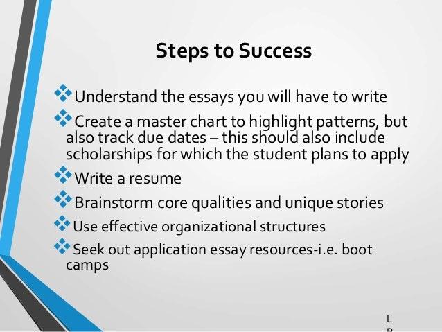 Success Essays