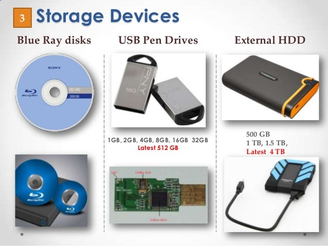 Hardware Storage Devices images