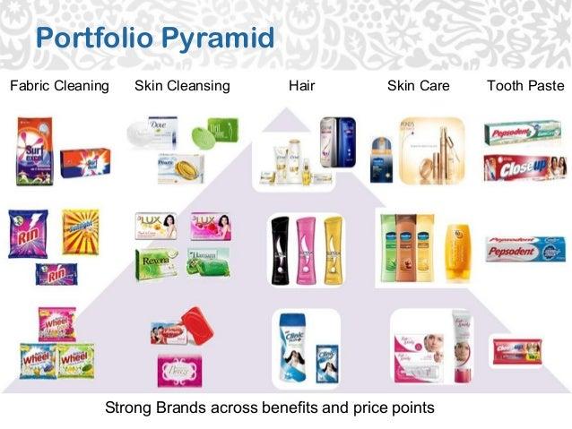 unilever list of product Hindustan unilever limited products list hindustan unilever net worth is 114 12-month sales growth (%) hindustan unilever limited (hul) (bse: 500696) is india's largest consumer goods company based in mumbai, maharashtra.