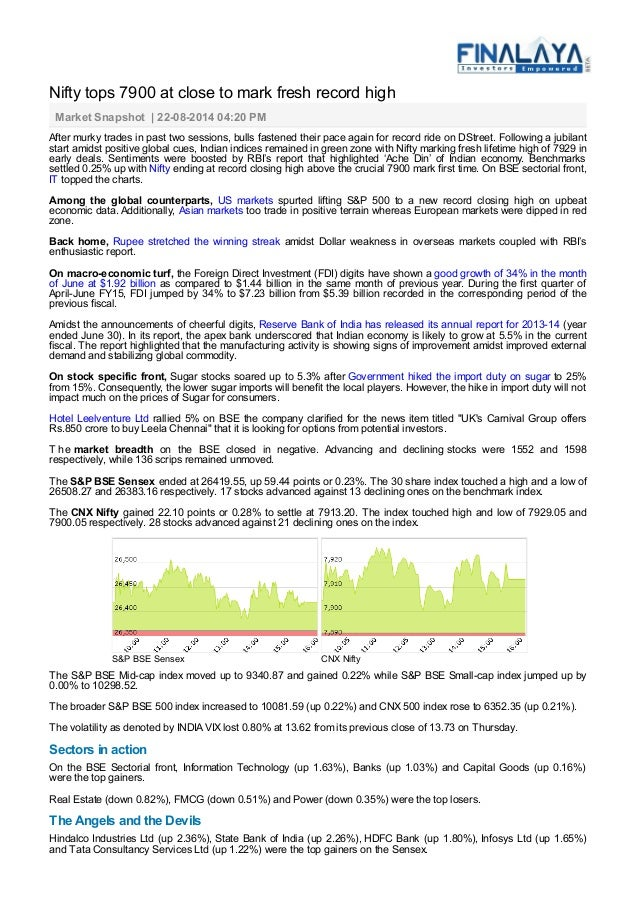 Nifty tops 7900 at close to mark fresh record high  Market Snapshot   22-08-2014 04:20 PM  After murky trades in past two ...