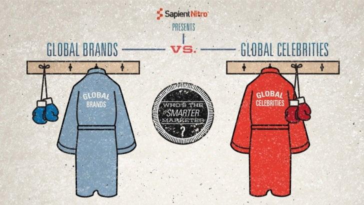 Global Brands vs Global Celebs: Who's the Smarter Marketer?