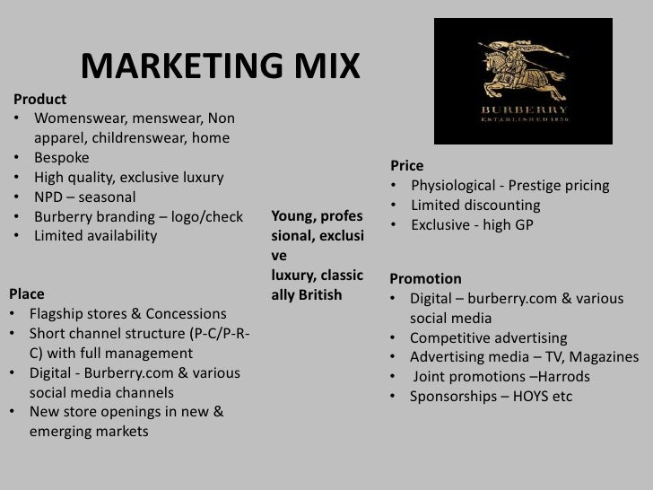 4ps burberry 4ps is privileged to share our performance marketing expertise with top brands we have clients across a wide variety of sectors and international markets.