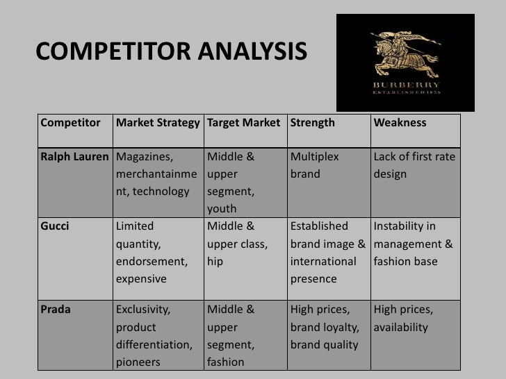 market segmentation of burberry Market segmentation is the science of dividing an overall market into key customer subsets, or segments, whose members share similar characteristics and needs.