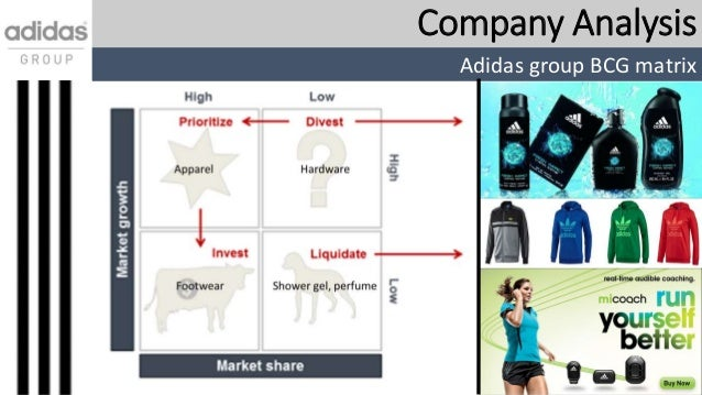ansoff matrix of adidas The analysis of the current adidas brand design, re-thinking the brand marketing and giving a different perspective and a minimal brand design strategy to the brand.