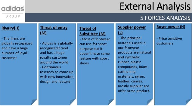 hp external environment analysis Hewlett packard's internal and external environment - business/marketing bibliographies hewlett packard porters five forces analysis business essay.
