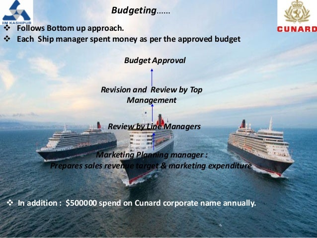 cunard line ltd managing integrated marketing communications Managing the global cunard website projects, and ensuring the site is up to date, email marketing and driving traffic to the website, keeping within budget and meeting deadlines.