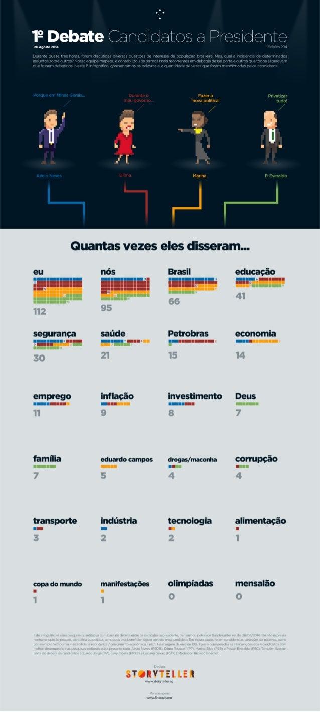19 Debate Candidates a Presidenta  26 Aaastnzou  Durante quasc trés horas' tovam diSCUCiddS Li xrersas queslées uc ntcvc-s...