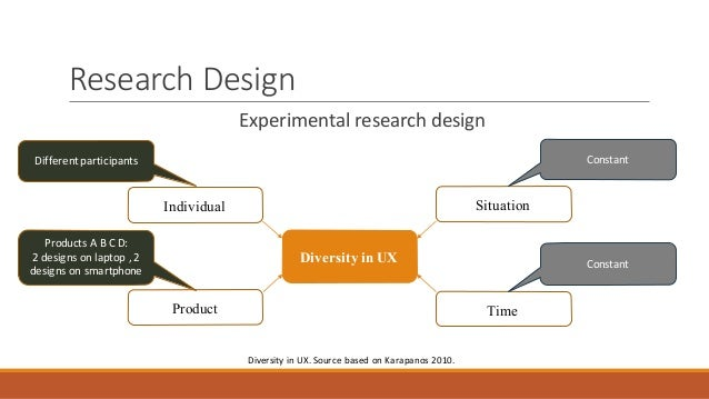 Interaction design master thesis proposal
