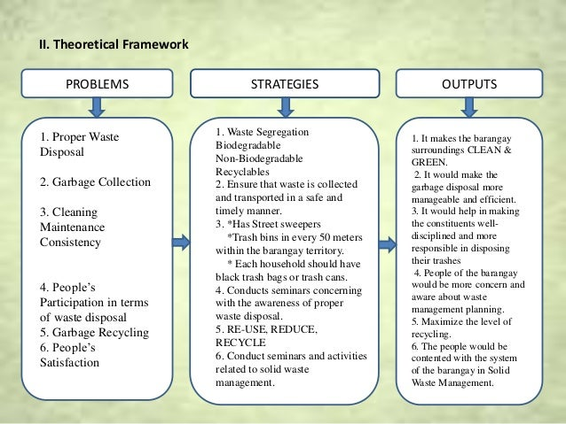 literature on solid waste management in nigeria environmental sciences essay Cheeseman cr solid waste management in abuja, nigeria  journal of environmental science and natural resources 2012 5 (1): 99-111  municipal solid waste .