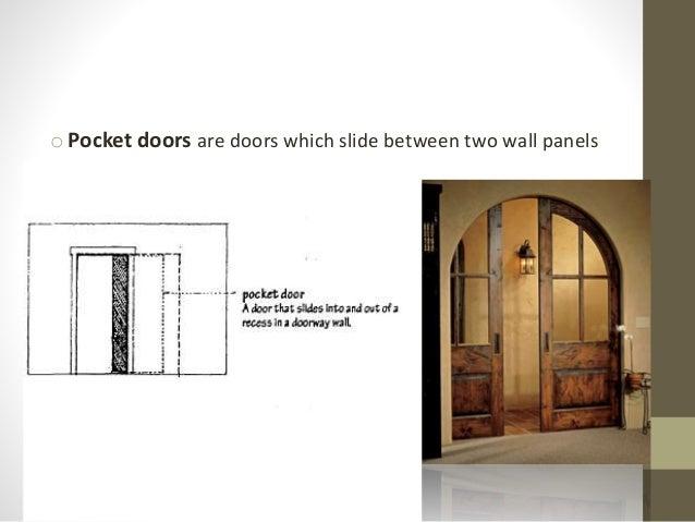 Automatic Door Opener Sensor Automatically Opening Doors