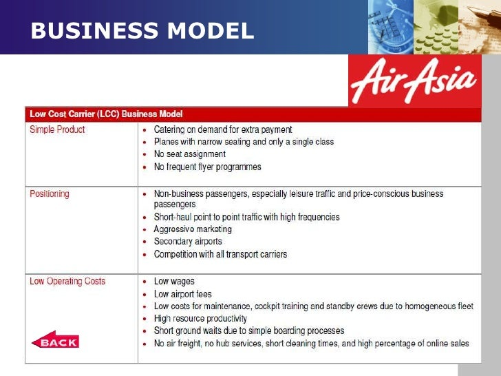 air asia external and internal analysis Analysis of internal and external environments of companies allows to assess its strengths and weaknesses, as well as to understand what threats and opportunities the company has in its market in this way i am going to briefly analyze the situation in the internal and external environments of one of the leaders in the world of theme parks and .