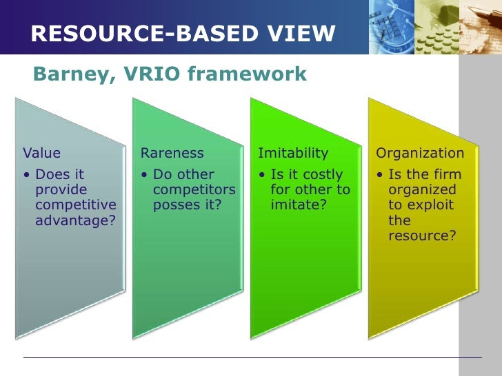 internal analysis on bmw Vrio analysis is an in the strategic management of development in various areas or for decision making about the advantage of an external or internal.