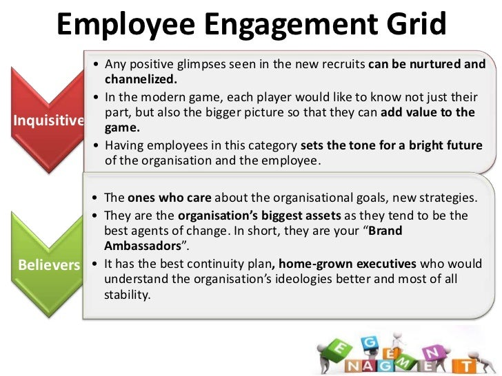 employee engagement ppt presentations