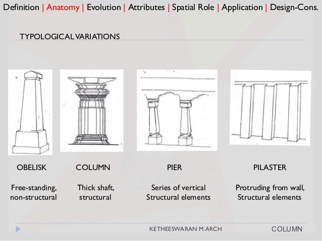 Elements of space making for V column architecture