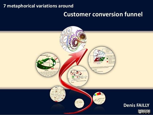 7 metaphorical variations around                           Customer conversion funnel                                     ...