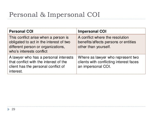 an analysis of a conflict of interest and competition with the employer Addressing sell-side securities analyst conflicts of interest approved   incentive to produce objective analysis for the subscribers of their company's  research there are  firms out of business and reduce competition within the  industry.