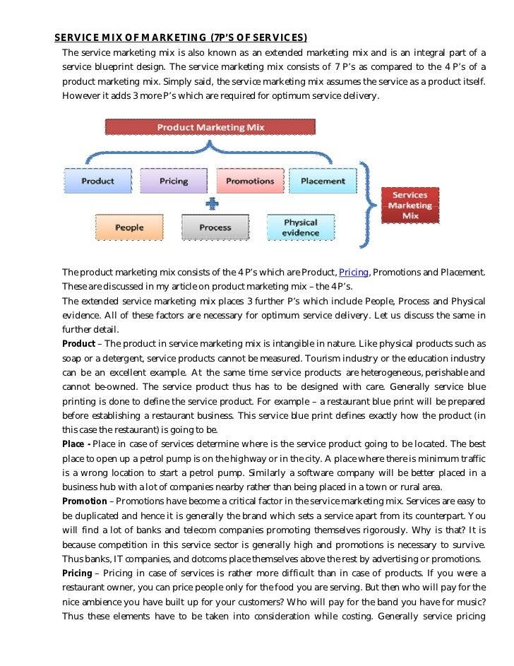 marketing mix components pdf