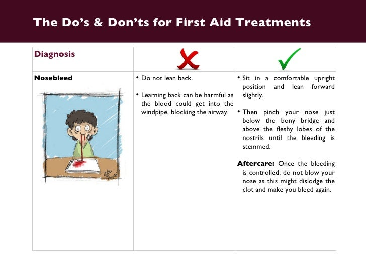 legal issues surrounding first aid essay