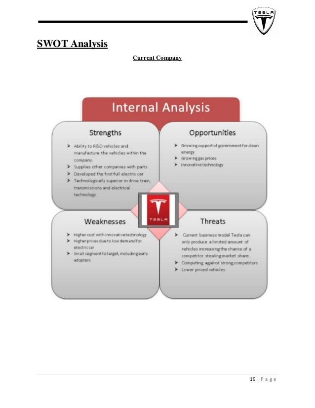 Tesla Swot Analysis Tesla Presentation Final 2