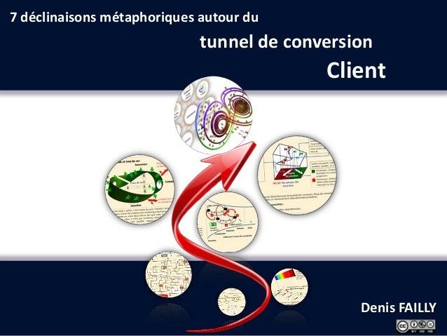 7 métaphores autour du tunnel de conversion client