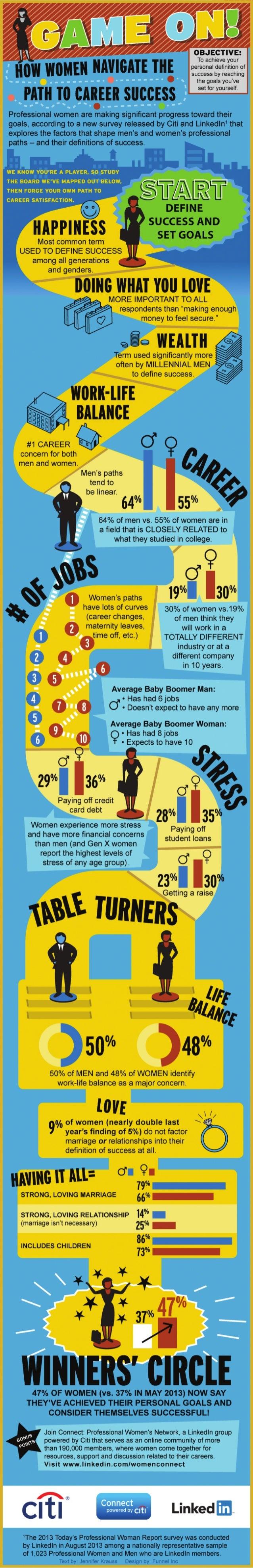 Navigating Career Success