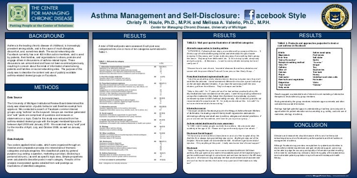Asthma Management and Self-Disclosure:                                                                                    ...