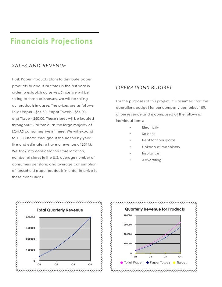 Business plan paper