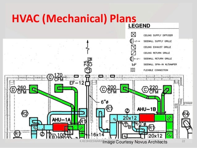 HVAC Building Service In Barch Ciriculam