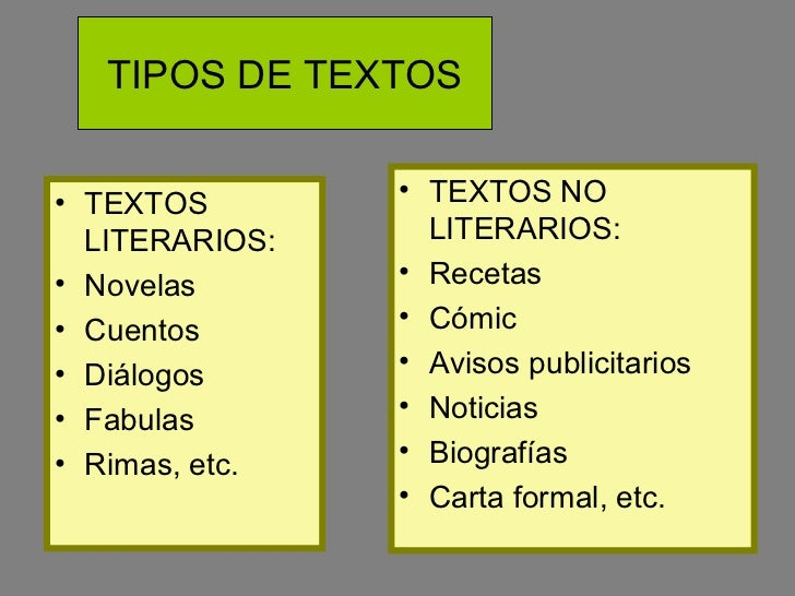 tipos de texto essay Temas variados ensayos: cuadro comparativo sobre tipos de texto en ingles comparative table of types of academic text indira ahtziry olan huacuja type of text definition what is.
