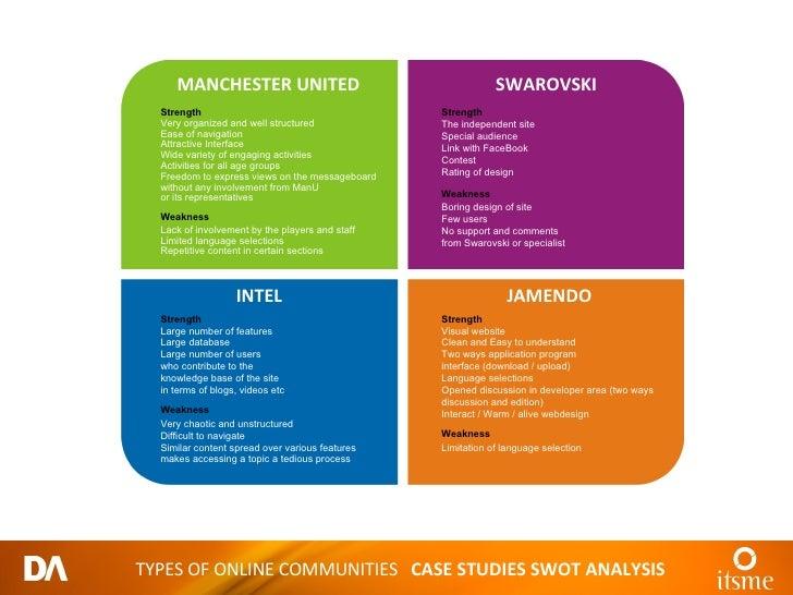 Intel case study analysis