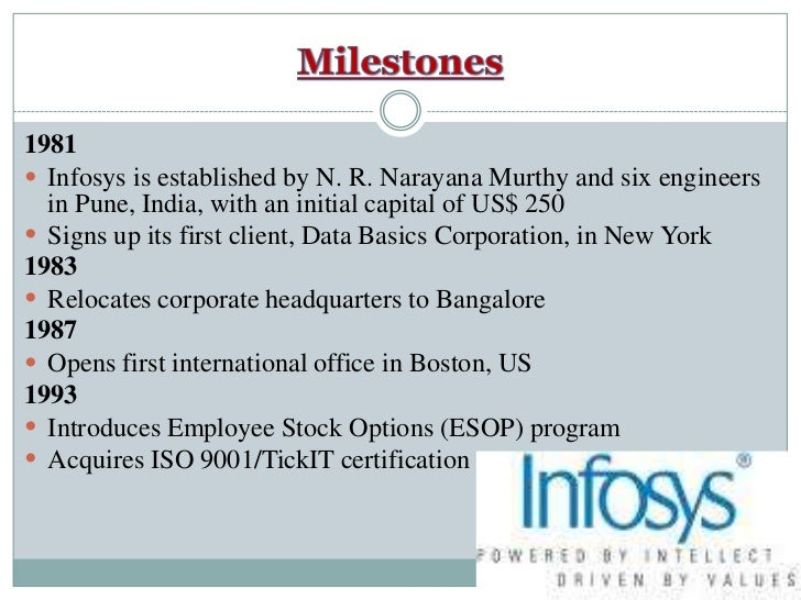 Infosys stock options