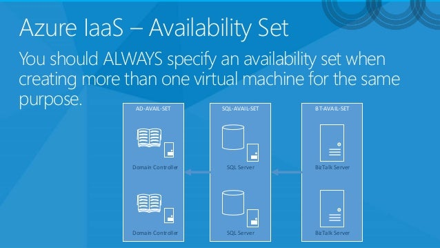 azure availability set